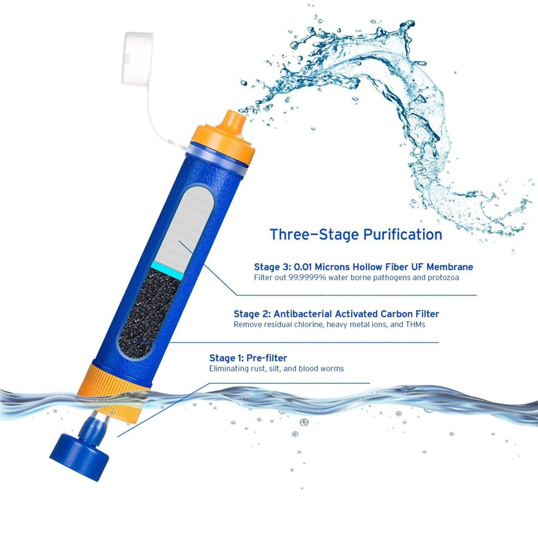 Etekcity Water Filter Straw Review - trekbible
